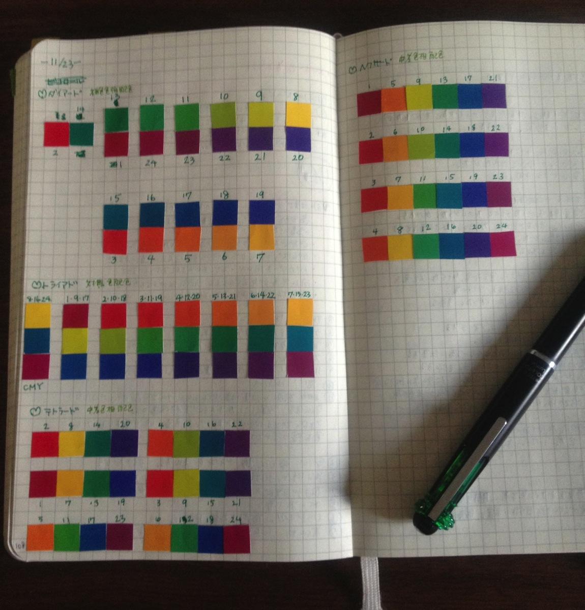 【色彩検定】1級2次・覚えるべき配色名26と覚え方(トーン編)