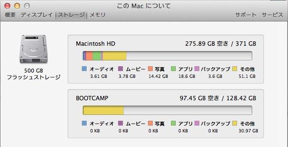 Kono mac 20140501