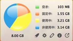 MacBook Air メモリ8G×i7 CPU速度を【タブ42枚開きっぱ】で計測してみた